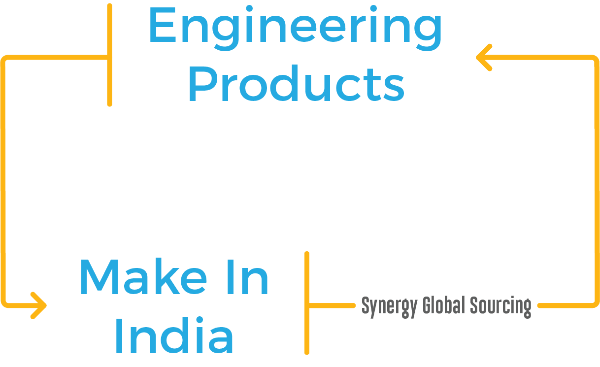 Engineering Products - Synergy Customers